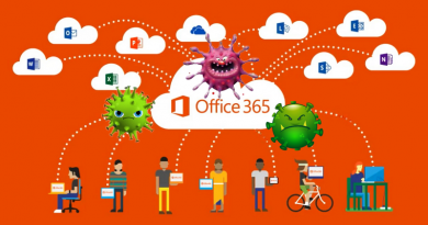 Kolosální bezpečnostní chyba vOffice 365. Skutečně za něco takového chcete ještě platit?
