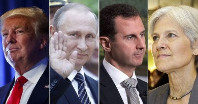 10 nejpopulárnějších konspirací západních mainstreamových médií