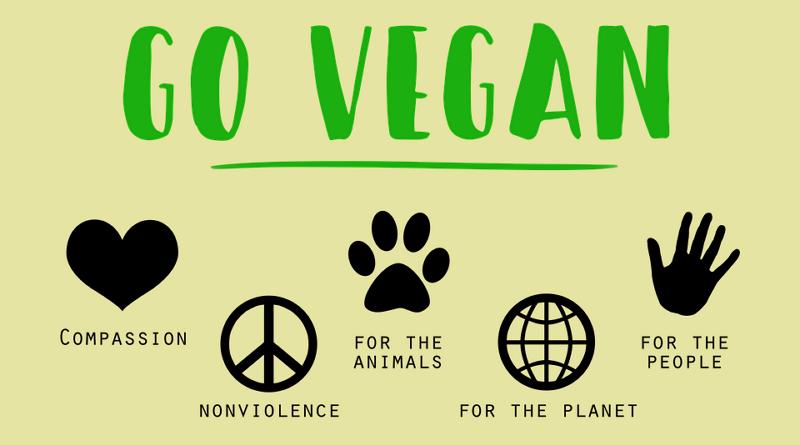 Pozvánka: Veggie Parade 2017